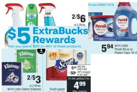 Scott Paper Towel CVS Deal $1.50 5/17-5/23