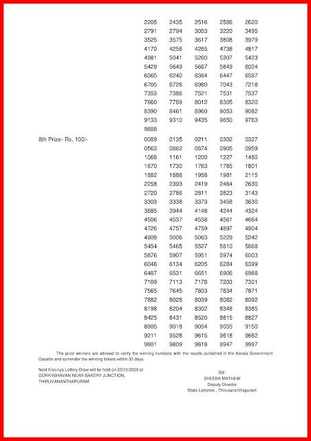 Kerala Lottery Result 18-01-2020 Karunya Lottery Results KR-431 keralalottery.info-2