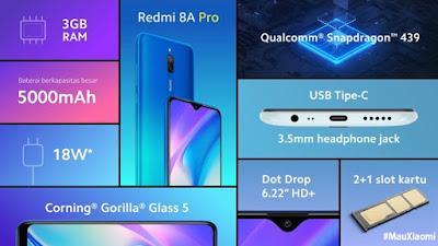 Spesifikasi Redmi 8A Pro