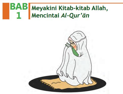 Jawaban Agama Islam Kelas 8 BAB 1 Halaman 19-21