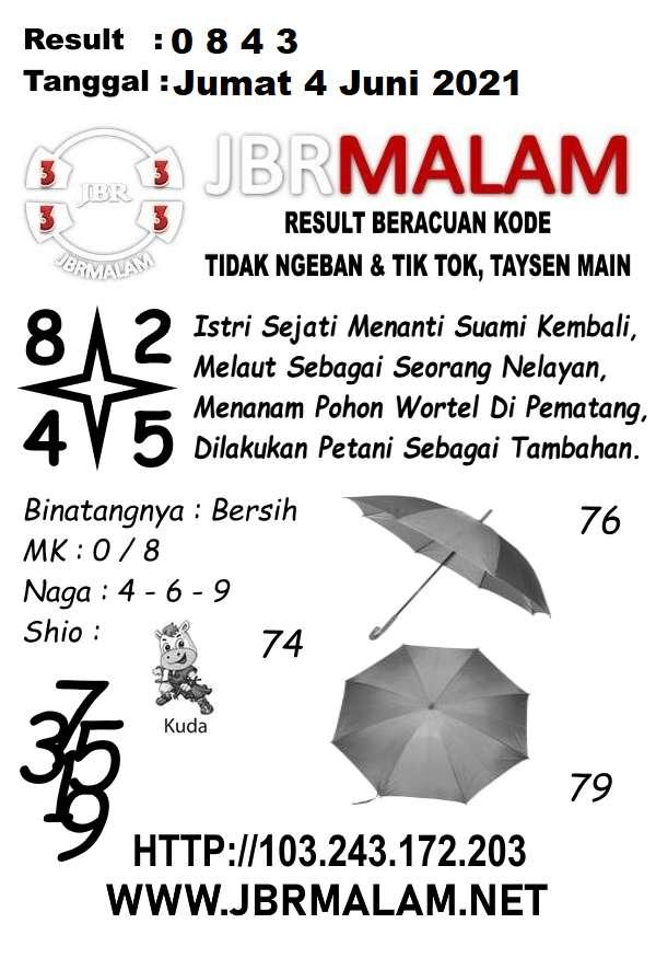 JBR Malam HK Jumat 04 Juni 2021
