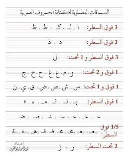 المسافات المطلوبة لكتابة الحروف العربية هتفرق معاك كتير في الكتابة وهتحسن خطك
