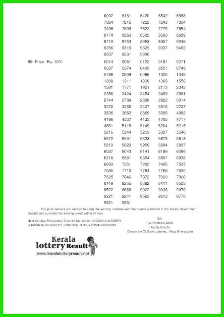 Kerala Lottery Result 07 February 2019 Karunya Plus KN 251