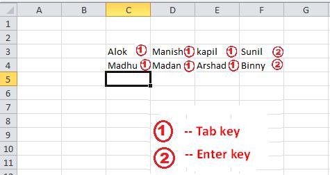 Use of Tab Key