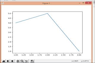 pyplot line chart