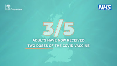 3out of every 5 adults have had 2 doses of a vaccine text only