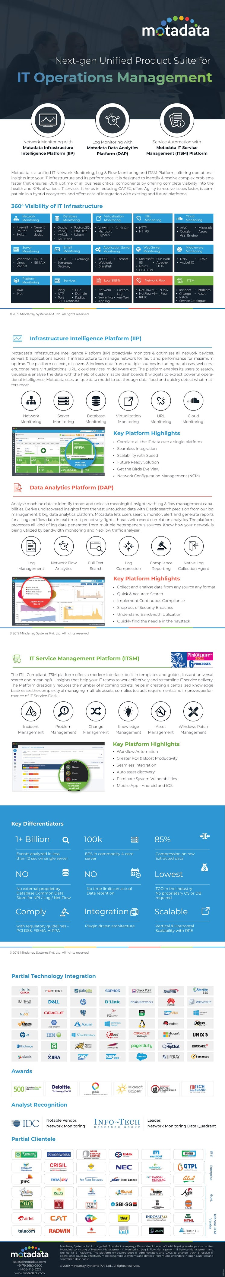 Next-gen Unified Product Suite For IT Operations Management #infographic #Brochure #Operations Management #infographics #IT Operations