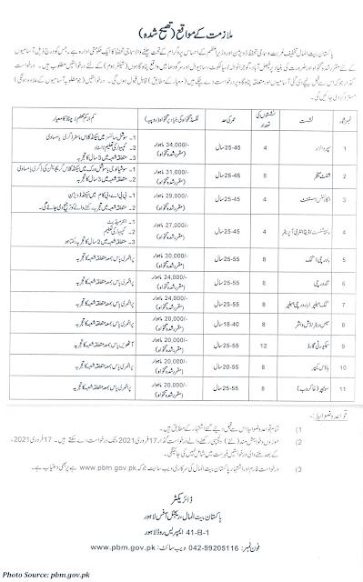 Pakistan Bait ul Mal Jobs February 2021 Latest Pakistan Bait ul Mal Jobs 2021 Latest Advertisement