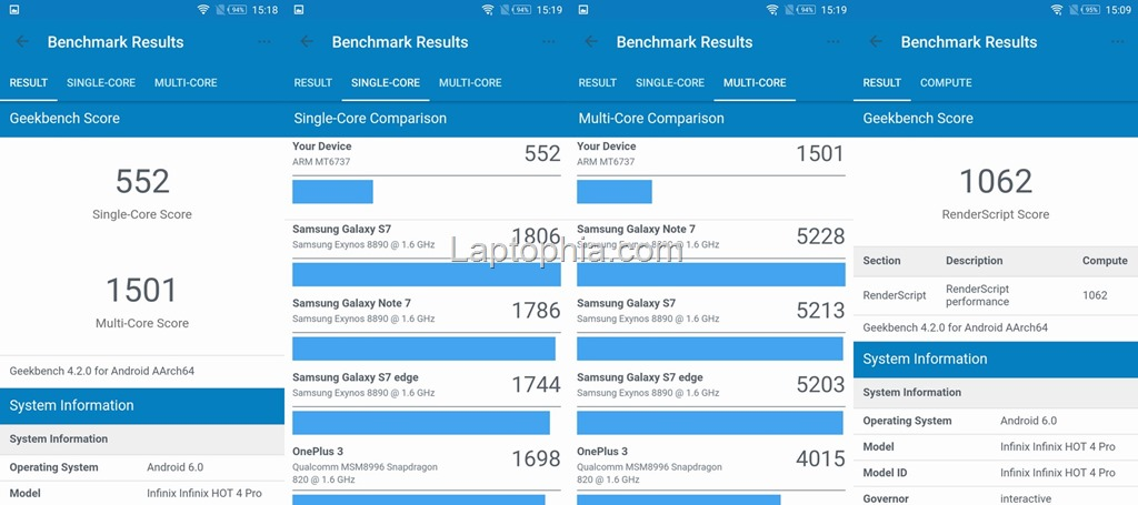 Benchmark Geekbench 4 Infinix Hot 4 Pro X556
