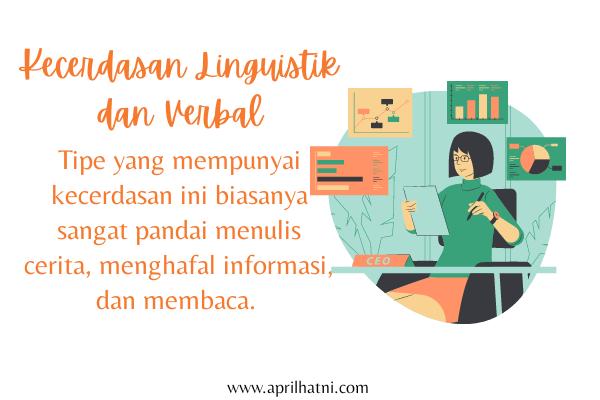 kecerdasan linguistik dan verbal