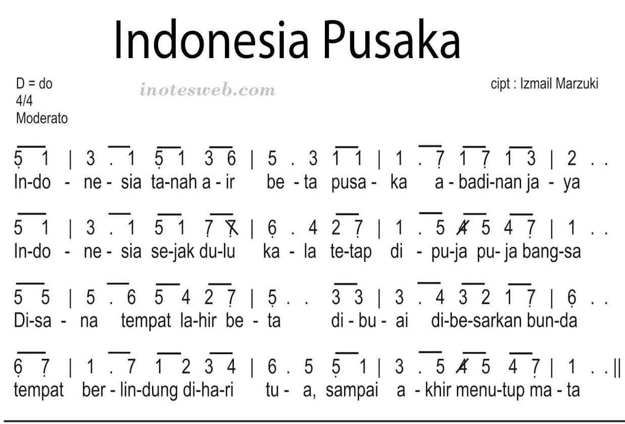 Lirik Lagu Wajib Nasional Dan Chord Indonesia Pusaka Ciptaan