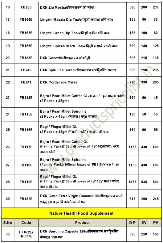 DXN Network Products Price List india