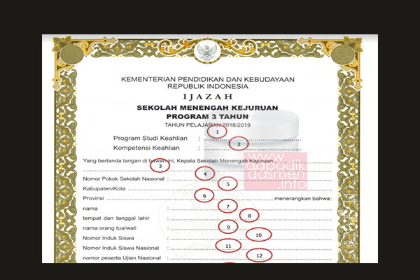 Juknis Pengisian (Penulisan) Blangko Ijazah SMK Terbaru, Petunjuk Teknis Pengisian Blangko Ijazah SMK Beserta Halaman Belakang, Juknis Penulisan dan Pengisian Blangko Ijazah Jenjang SMK