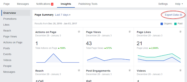 Insights Overview Facebook