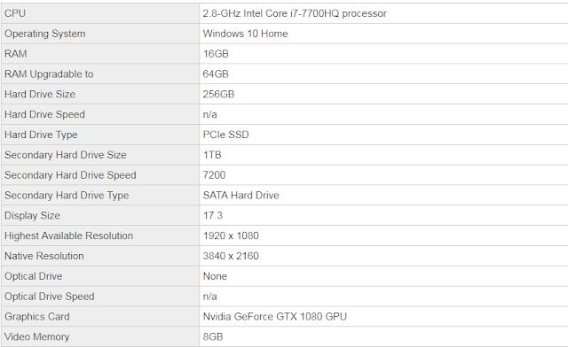 مواصفات لاب توب MSI GT75VR Titan Pro