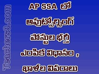 AP SSA outsourcing vacancy posts notification and guidelines-ఎస్ ఎస్ ఏ లో అవుట్సోర్సింగ్ పోస్టుల భర్తీ