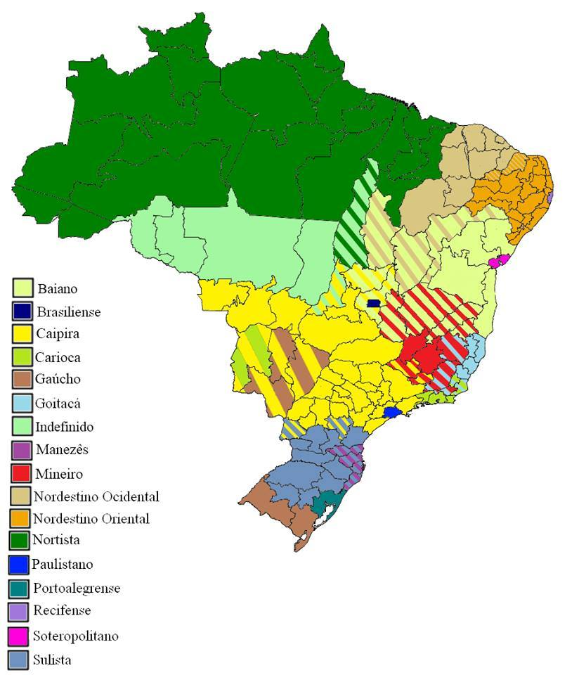 Brazilian Portuguese accents