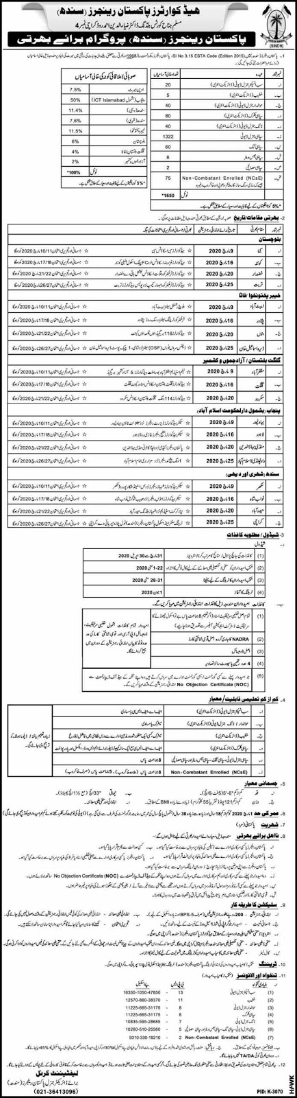 Latest February jobs in Pakistan Rangers Jobs