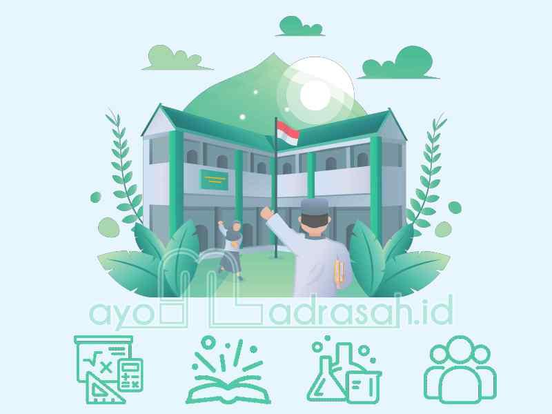 Asesmen Kompetensi Madrasah Indonesia