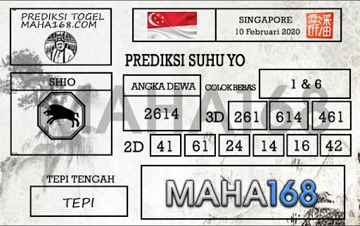 Prediksi Suhu Yo Singapura Senin 10 Februari 2020