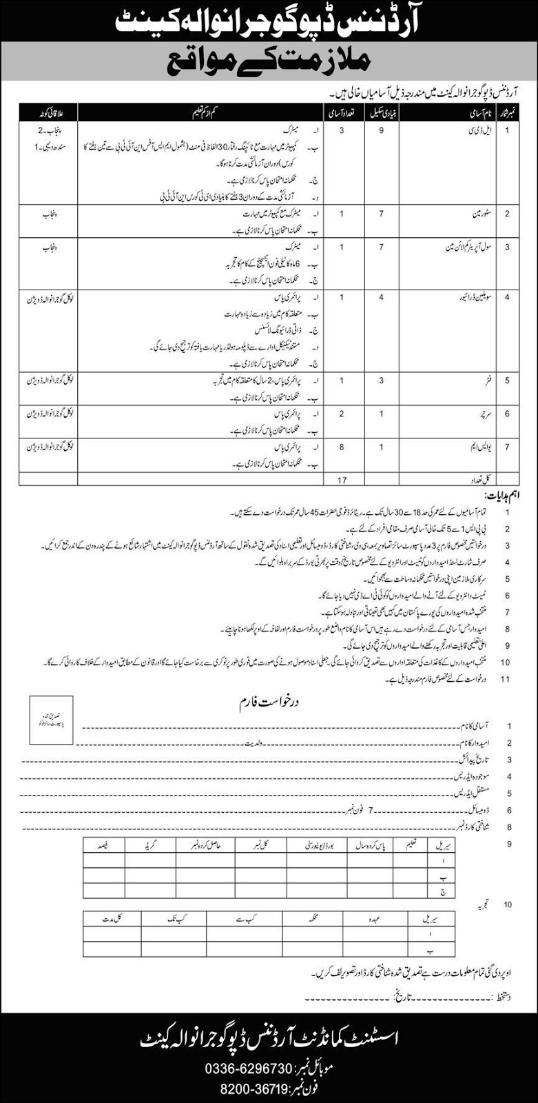Pakistan Army Ordnance Depot Cantt Jobs 2020 | Multiple Jobs
