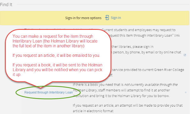You can make a request for the item through Interlibrary Loan (the Holman Library will locate the full text of the item in another library)  If you request an article, it will be emailed to you.  If you request a book, it will be sent to the Holman Library and you will be notified when you can pick it up.