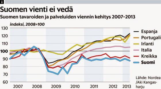 TIMO HARAKKA: Suomessa on nyt kaikkien aikojen pahin lama