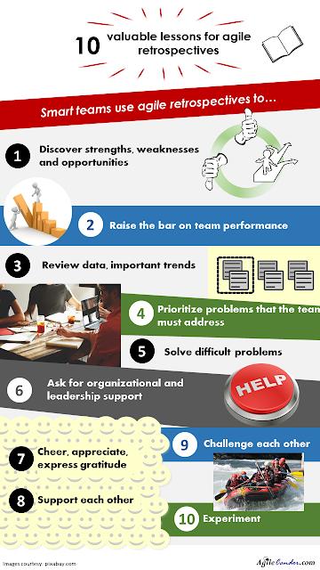 10 valuable lessons for agile retrospectives