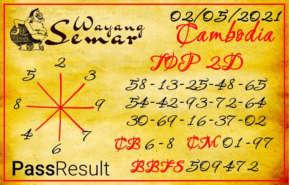 Wayang Semar - Rumus Togel Cambodia