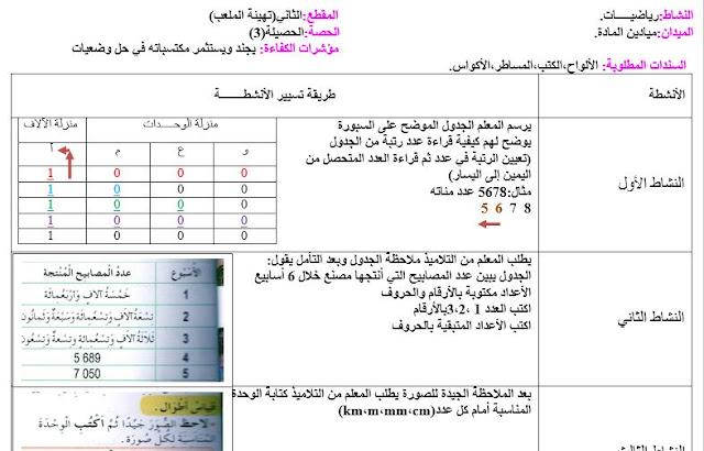 مذكرة الحصيلة 3 السنة الثالثة ابتدائي