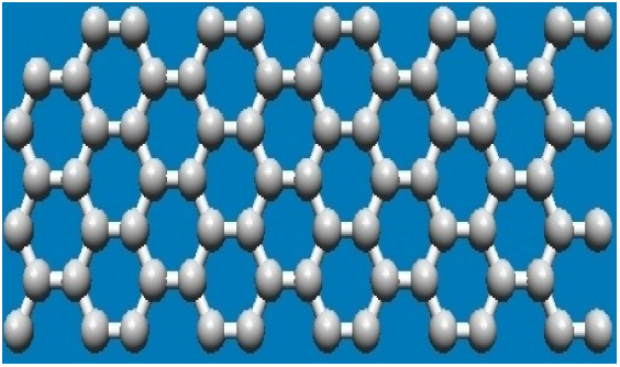 Graphene   An overview of graphene's properties