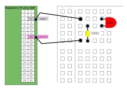 Raspberry Pi Zero WH Lチカの配線