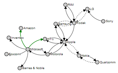 D3.js Tips and Tricks: d3.js force directed graph examples