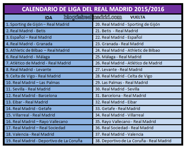 calendario del real madrid liga 20152016 blog del