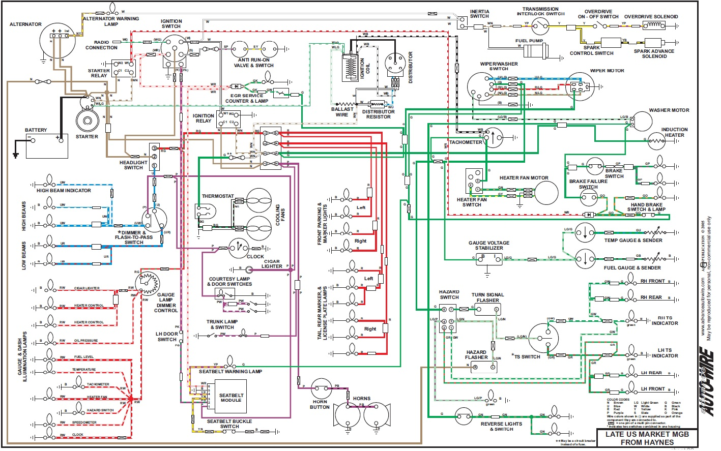 Mgb Wiring Diagram : View from a bus the rule