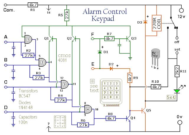 الدائرة الالكترونية للوحة مفاتيح للتحكم في اي جهاز بارقام سرية