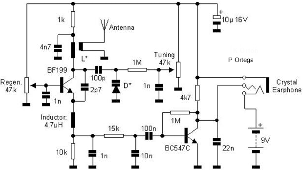 regenerativereceivercircuit super regenerative receiver at high