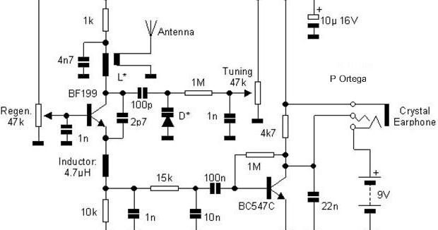 Radio receivers: Super-regenerative Air Band Radio 108MHz