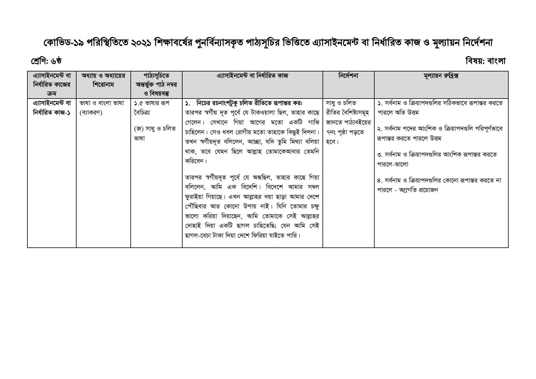 ষষ্ঠ/৬ষ্ট শ্রেণির এসাইনমেন্ট উওর ২০২১ বাংলা    Class 6 Bangla Assignment 2021 Answer