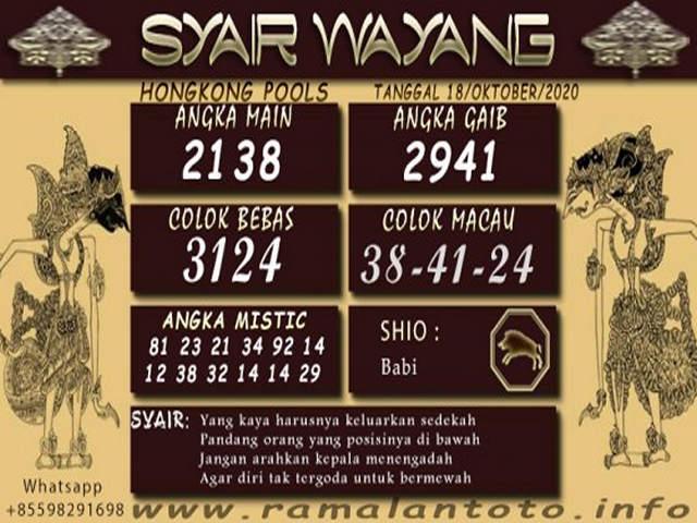Kode syair Hongkong Minggu 18 Oktober 2020 193