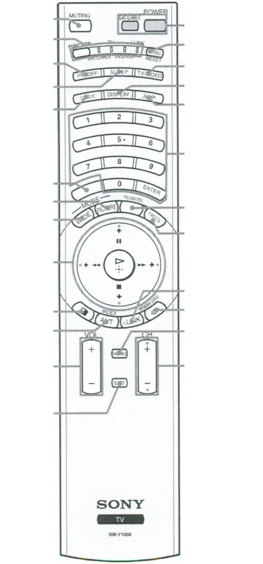 Electrohelponline: SONY RM-Y1000 ORIGINAL REMOTE CONTROL
