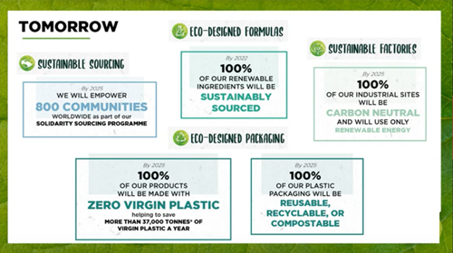 L'oreal-Sustainability-Goal