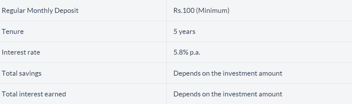 post office RD scheme in Hindi