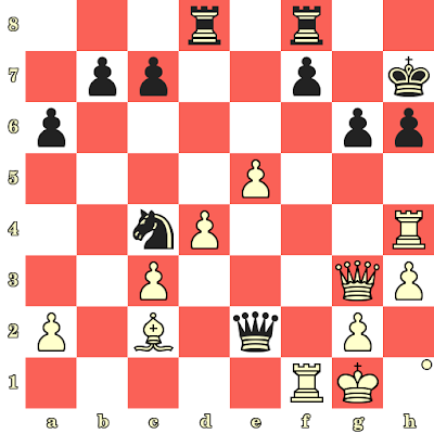 Les Blancs jouent et matent en 4 coups - Simen Agdestein vs Basheer Al Qudaimi, Tromsoe, 2014
