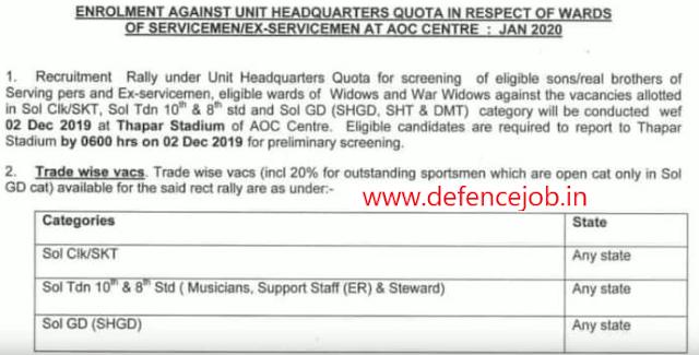 Bihar Regiment Centre Danapur Relation Bharti 2020-21 | Apply for Sol GD, TDN, Tech