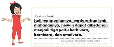Kesimpulanku nama jenis dan golongan makanan hewan www.simplenews.me