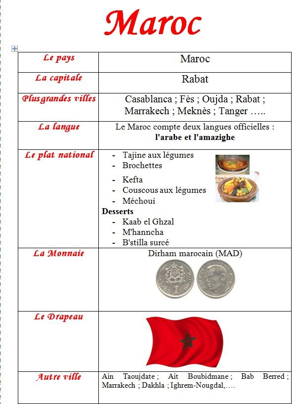 بحث جاهز حول المغرب  بالفرنسية