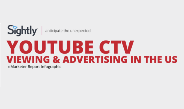 Insights into the YouTube CTV Advertising and Engagement Rate