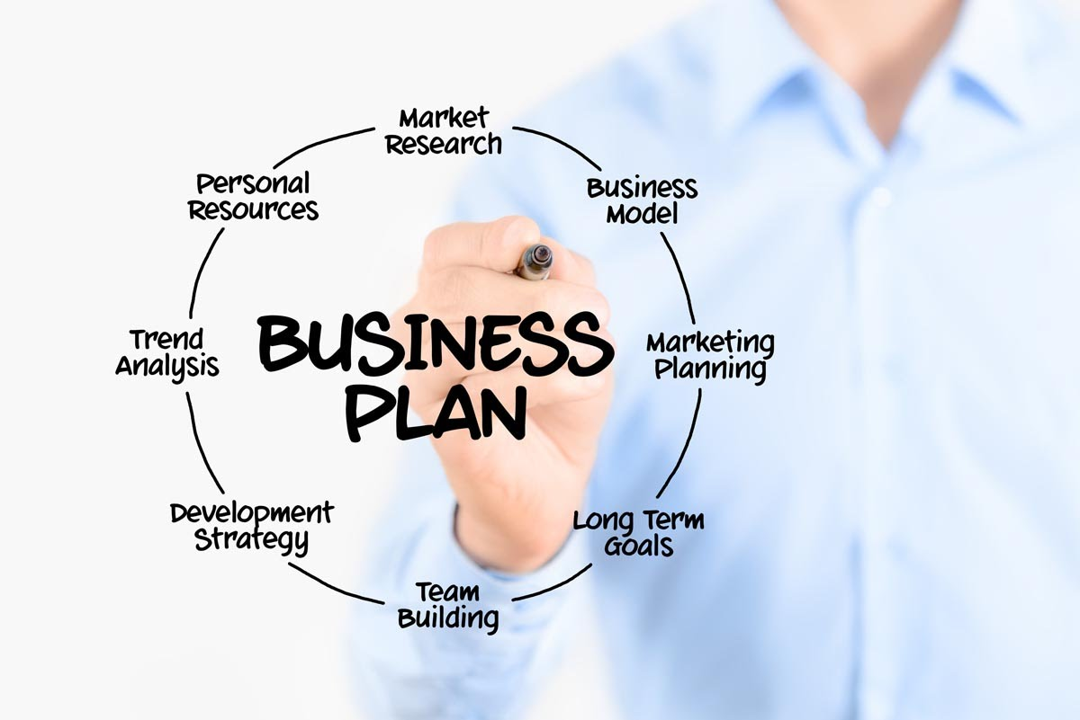 Business+Plan.jpg (1200×801)