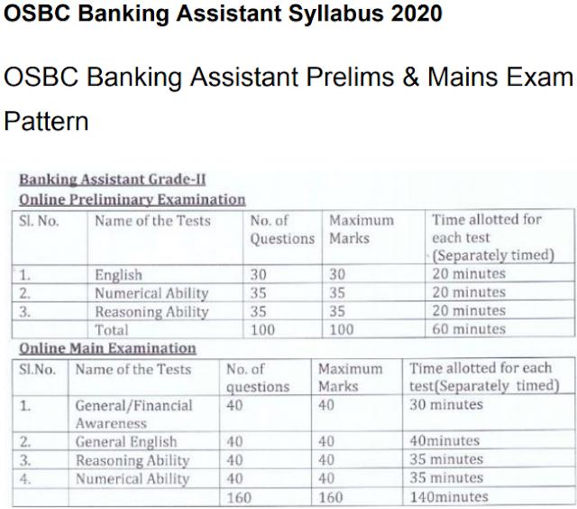 OSCB Banking Assistant Syllabus 2020